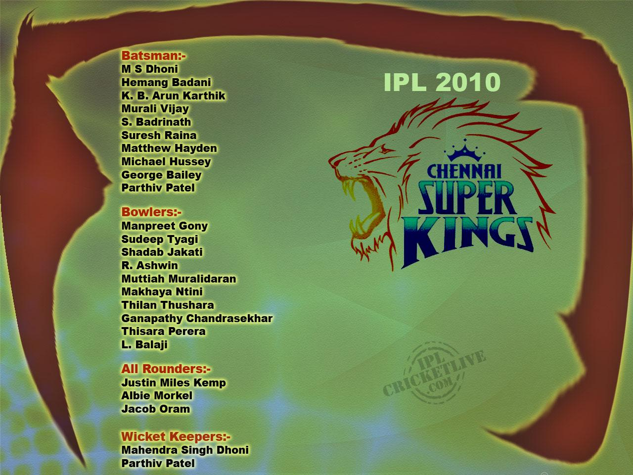 Posted in IPL Cricket Wallpapers | Tagged: Chennai Super Kings, Cricket,
